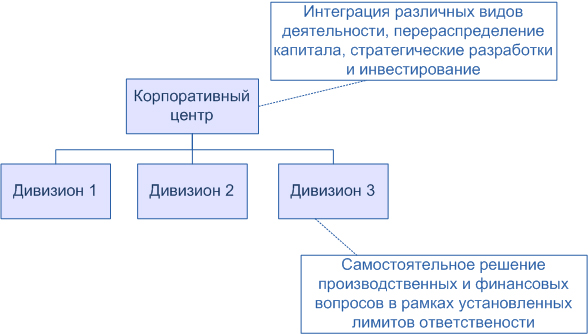 epub Dynamics